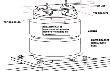 Unique Airbag Sealing System
